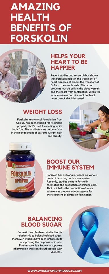 Amazing Health Benefits of Forskolin