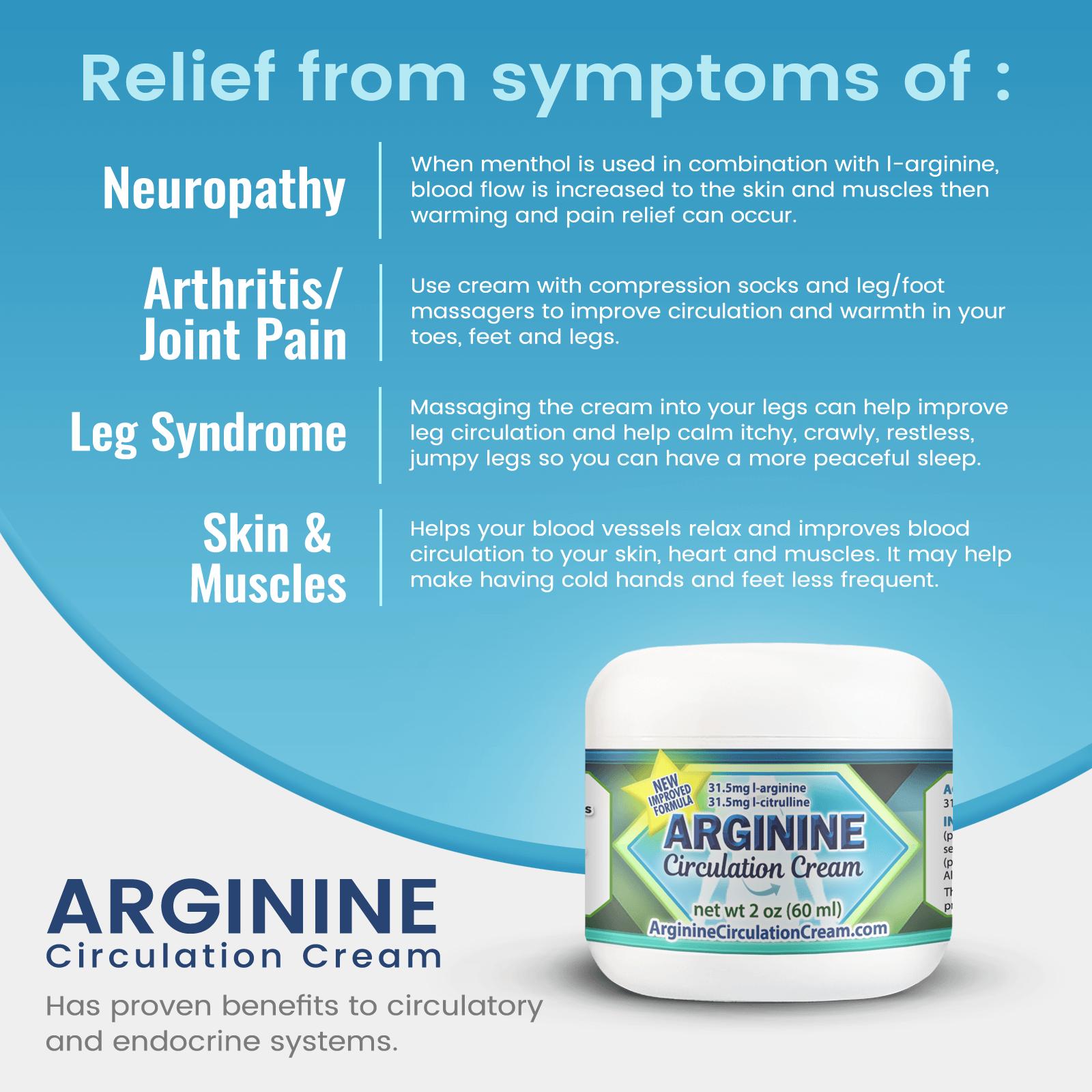 Arginine Circulation Cream Improved Blood Circulation WFP Infographics