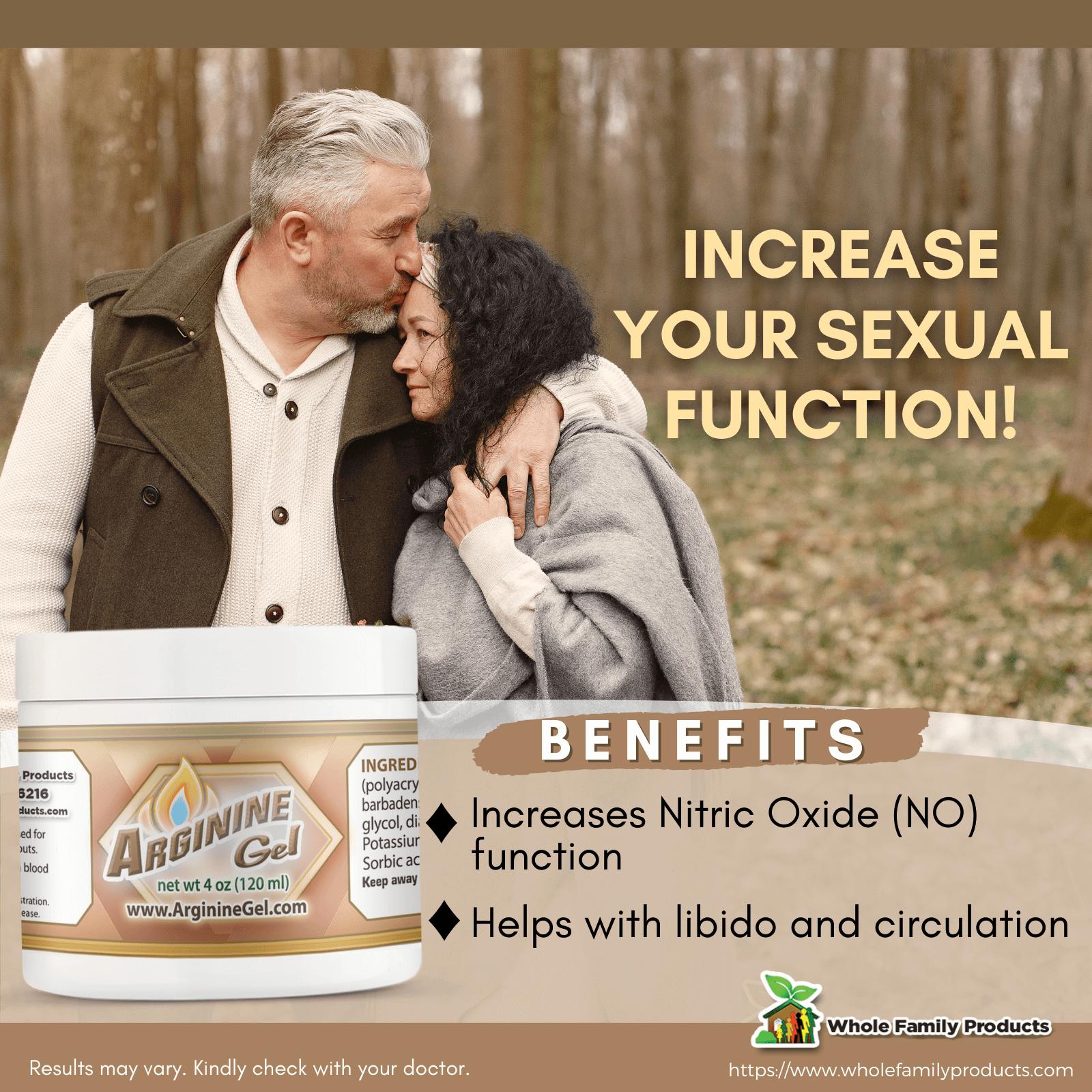 Arginine Gel Infographics Increase your Sexual Function