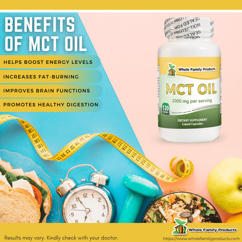 Benefits of MCT Oil Infographics