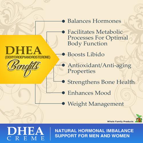 Best DHEA Cream