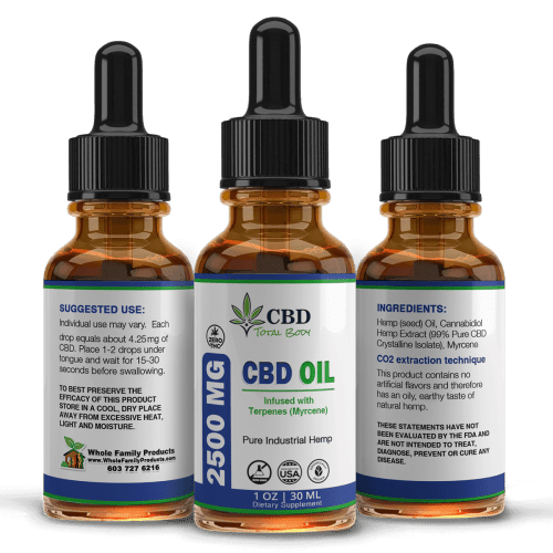 CBD Oil with Myrcene Terpenes Ease Anxiety and Depression