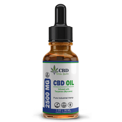 CBD Oil with Myrcene Terpenes Help Relieve Pain and Stress