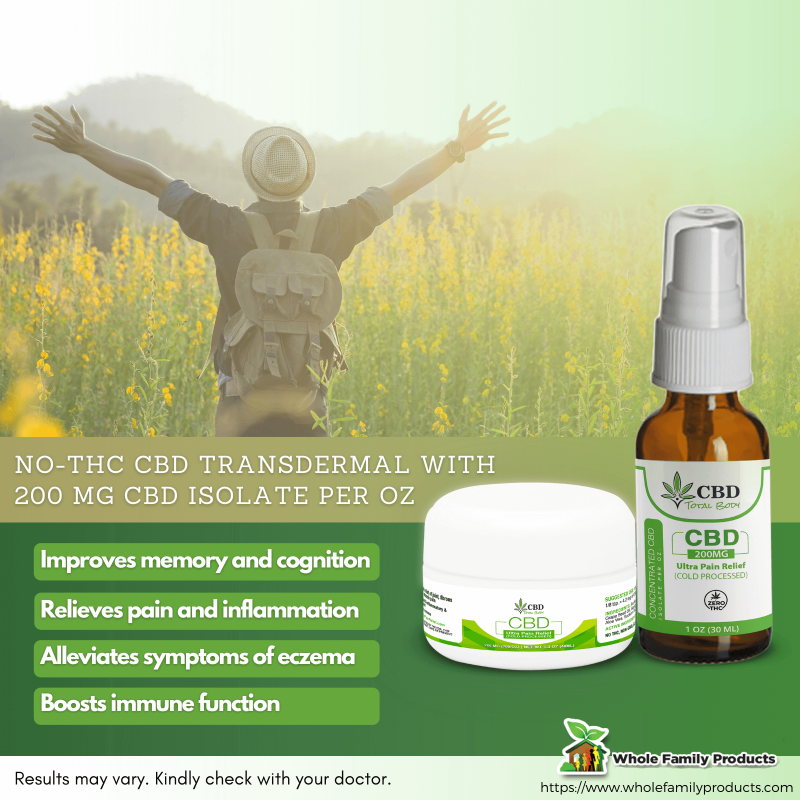 CBD Ultra Pain Relief Benefits for Pain and Inflammation