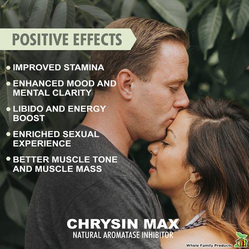 Chrysin Max - Natural Aromatase Inhibitor