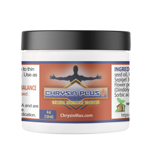 Chrysin Plus with DIM Helps Support Prostate Health