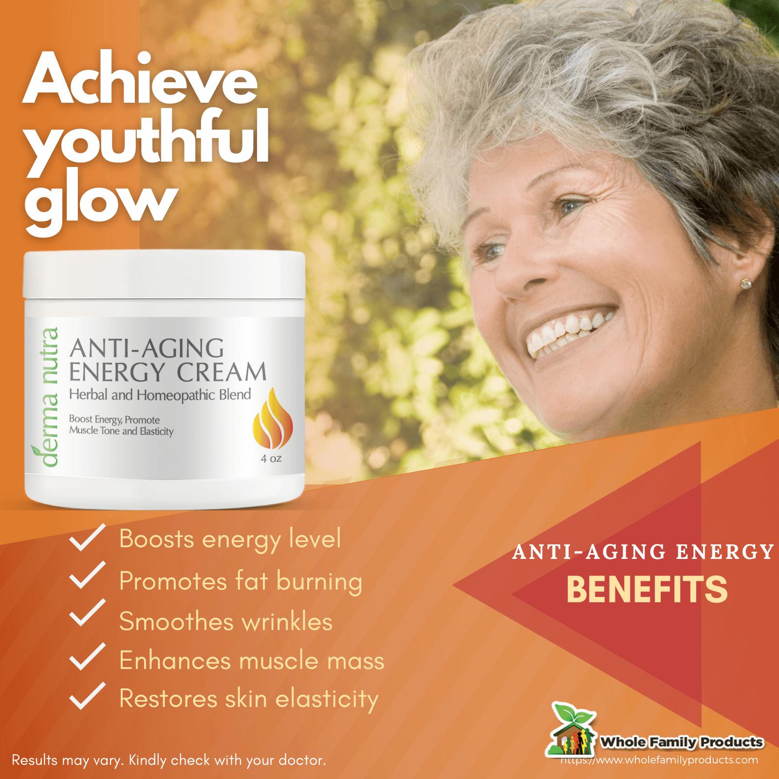Derma Nutra Best Anti Aging Energy Cream Infographics