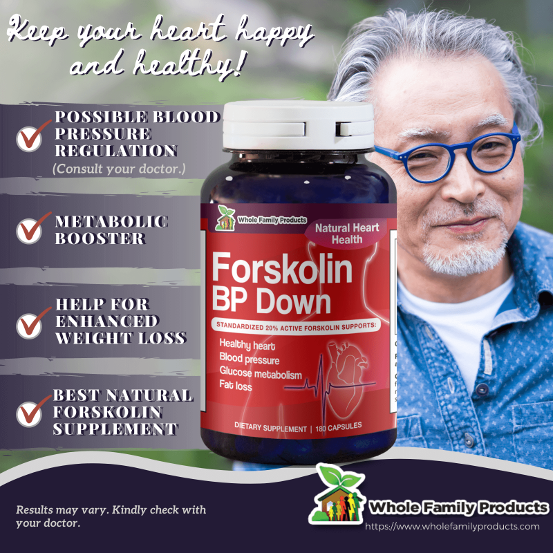 Forskolin BP Down Infographics