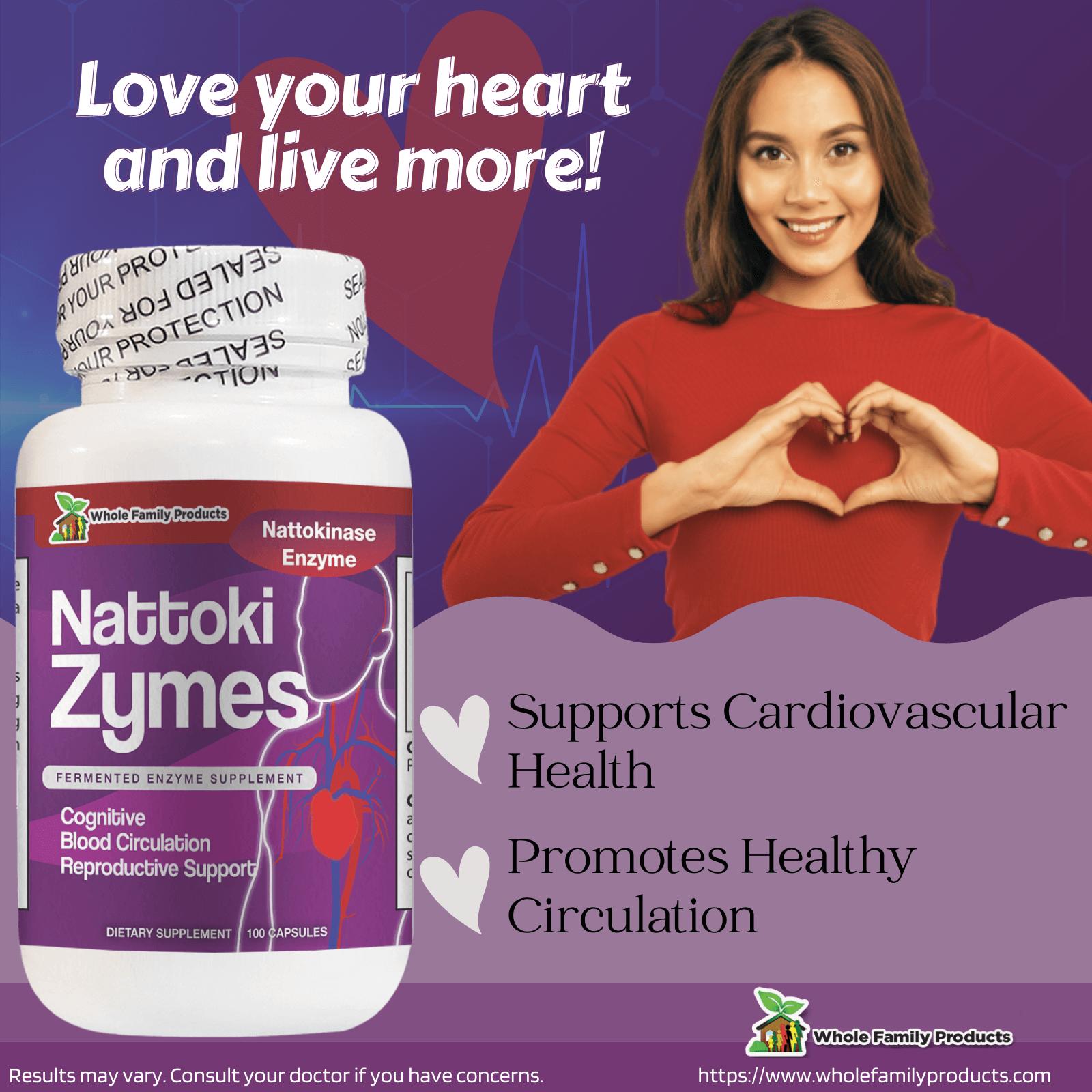 Nattokizymes Best Nattokinase Enzyme Supplement Infographics