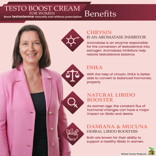 Testo Boost Cream for Women
